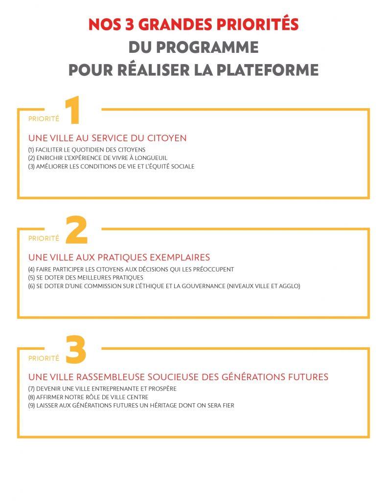 Consultez le programme Longueuil Citoyen 2017-2021 afin de découvrir la vision des élus et membres du parti pour Longueuil.